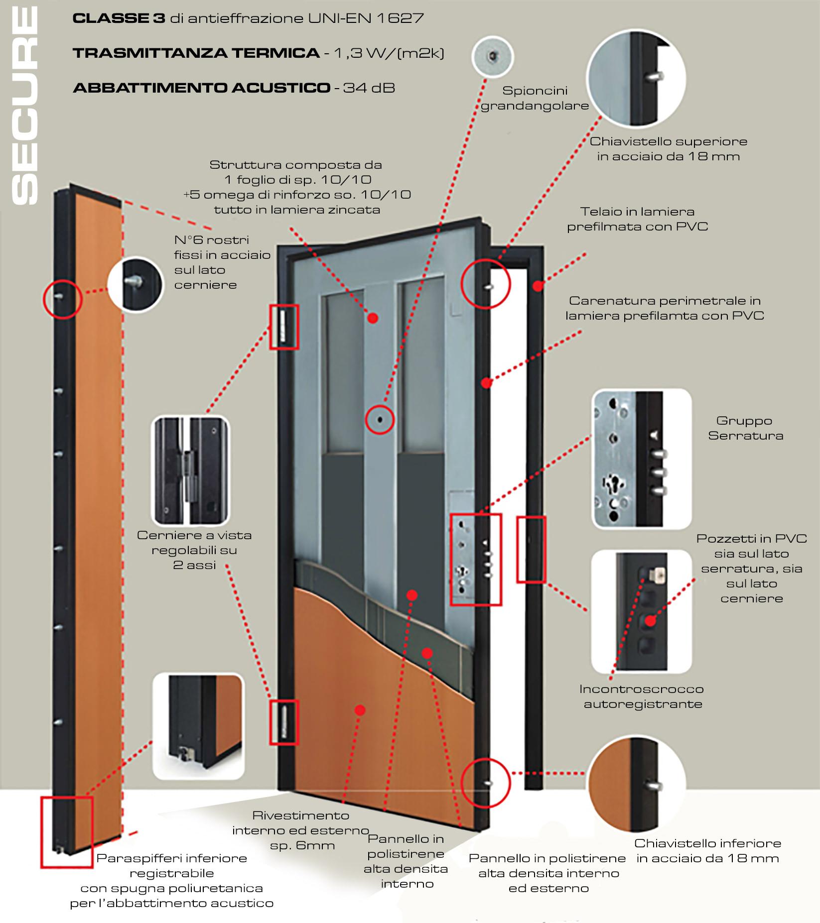 Porte blindate | Vendita e Installazione | Emme Serramenti