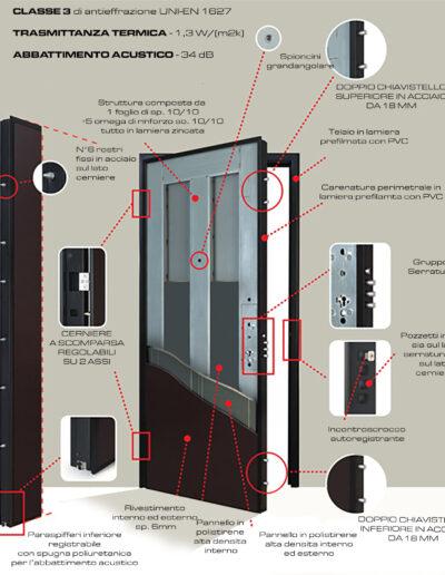 03-Porte-Blindate-Classe-3-Top-Antieffrazione-Sicurezza