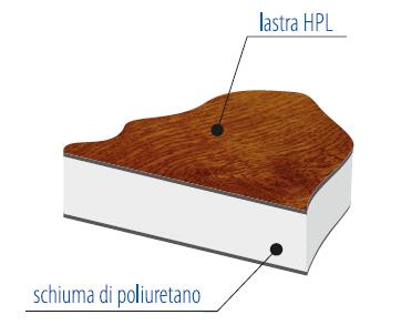 Pannello Portoncino in PVC Alpha